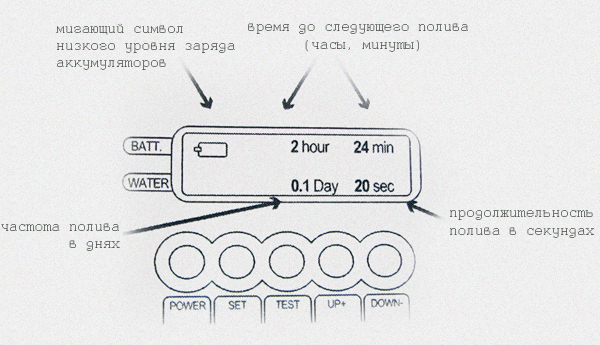 Схема таймера домашнего атвополива